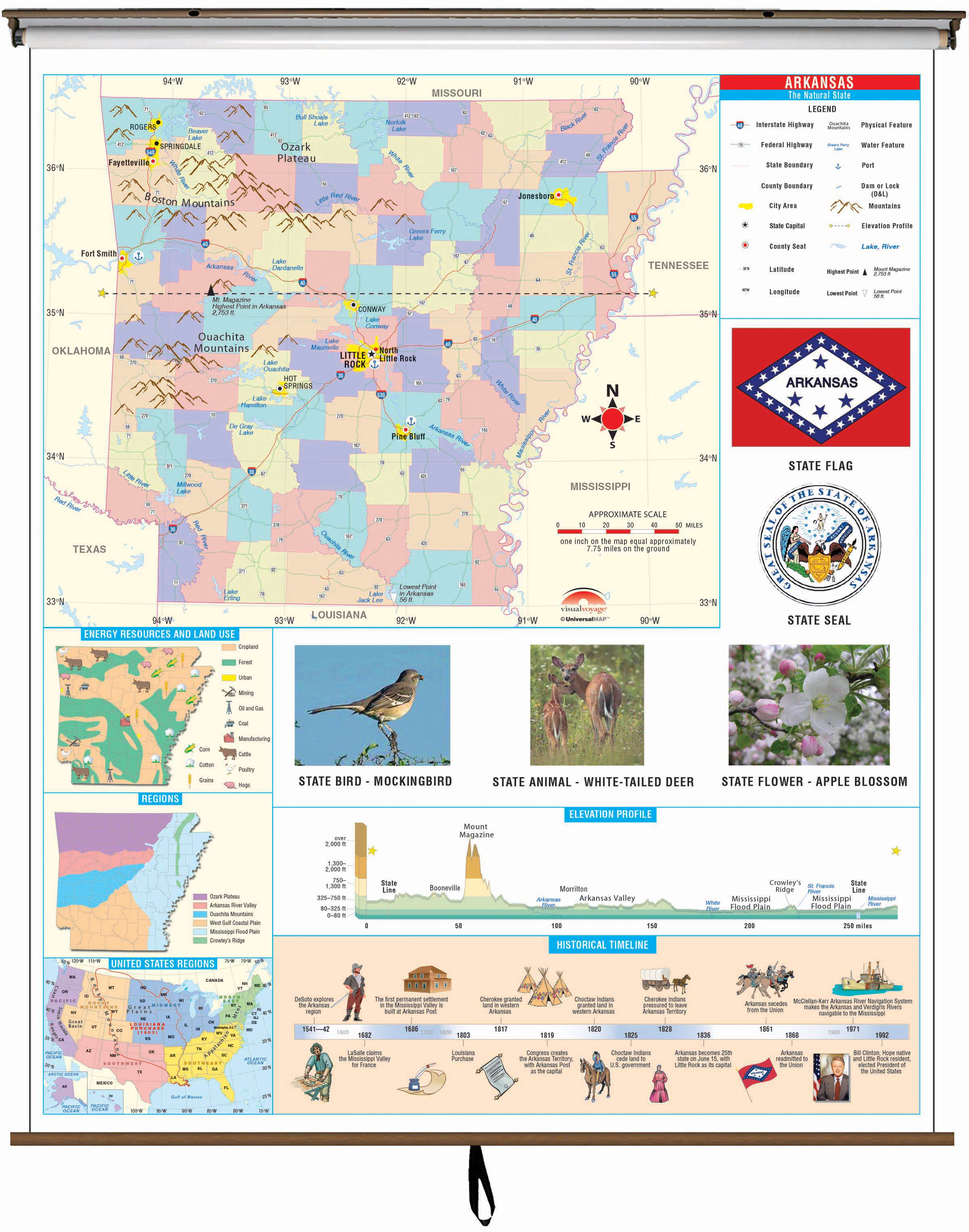 Arkansas State Primary Thematic Wall Map on Roller w/ Backboard ...