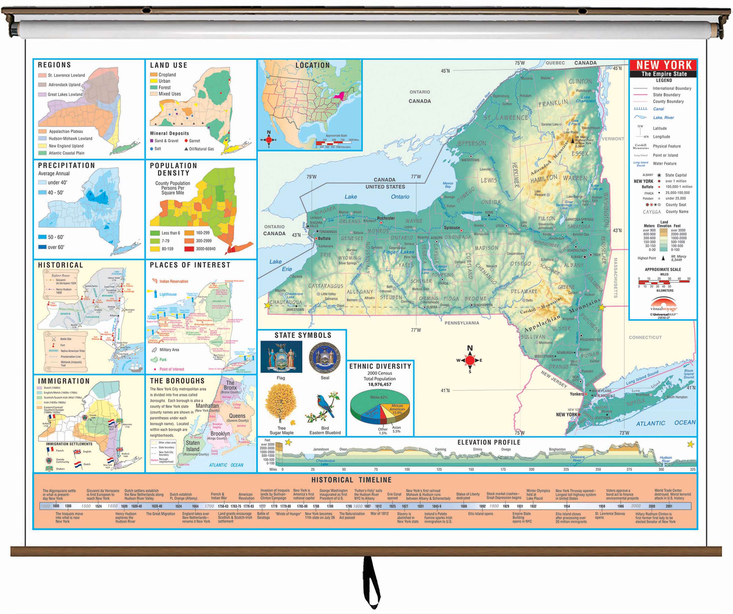 New York State Intermediate Thematic Wall Map – KAPPA MAP GROUP