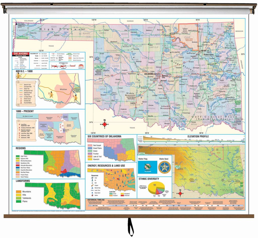 Oklahoma State Intermediate Thematic Wall Map On Roller W Backboard