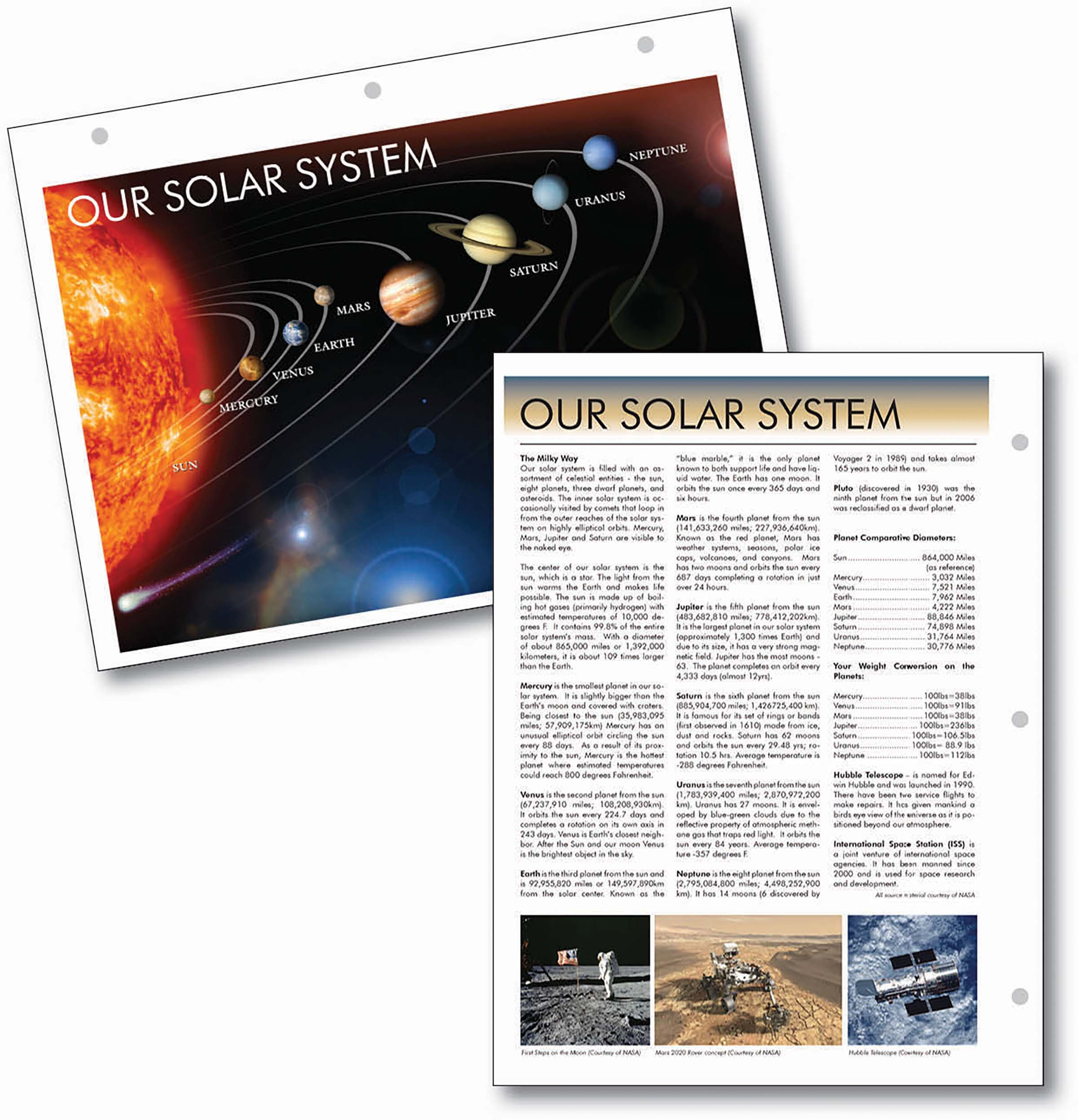 Solar System Notebook Map w/ Fact Sheet